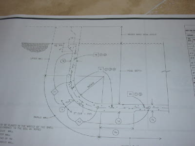 Build your own pool how i built my own swimming pool - Swimming pool structural engineer ...